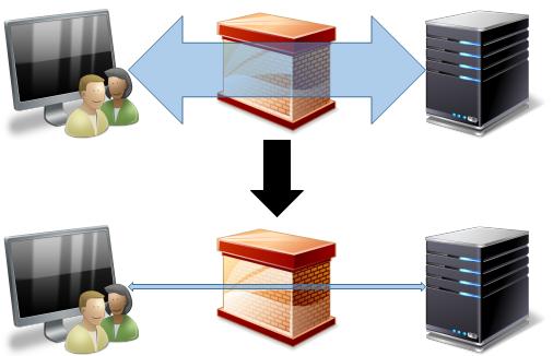 Configure AD CS to use a static DCOM port - Onevinn, cloud